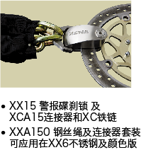 XCA15 Related